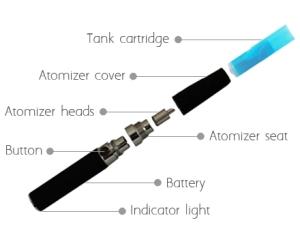 vape pen diagram vape get free image about wiring diagram